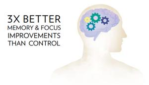 Shaklee MindWorks Benefits