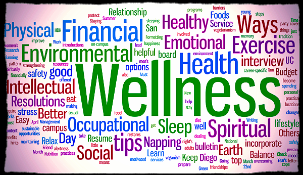 Wellness Word Collage
